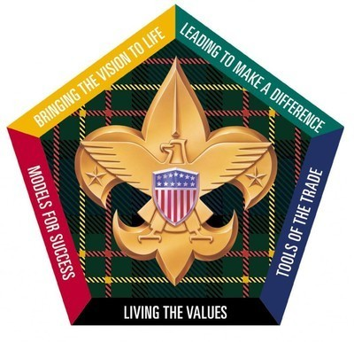 A metallic scouting fleur-de-lis with a tartan background and woodbadge values written around the edges